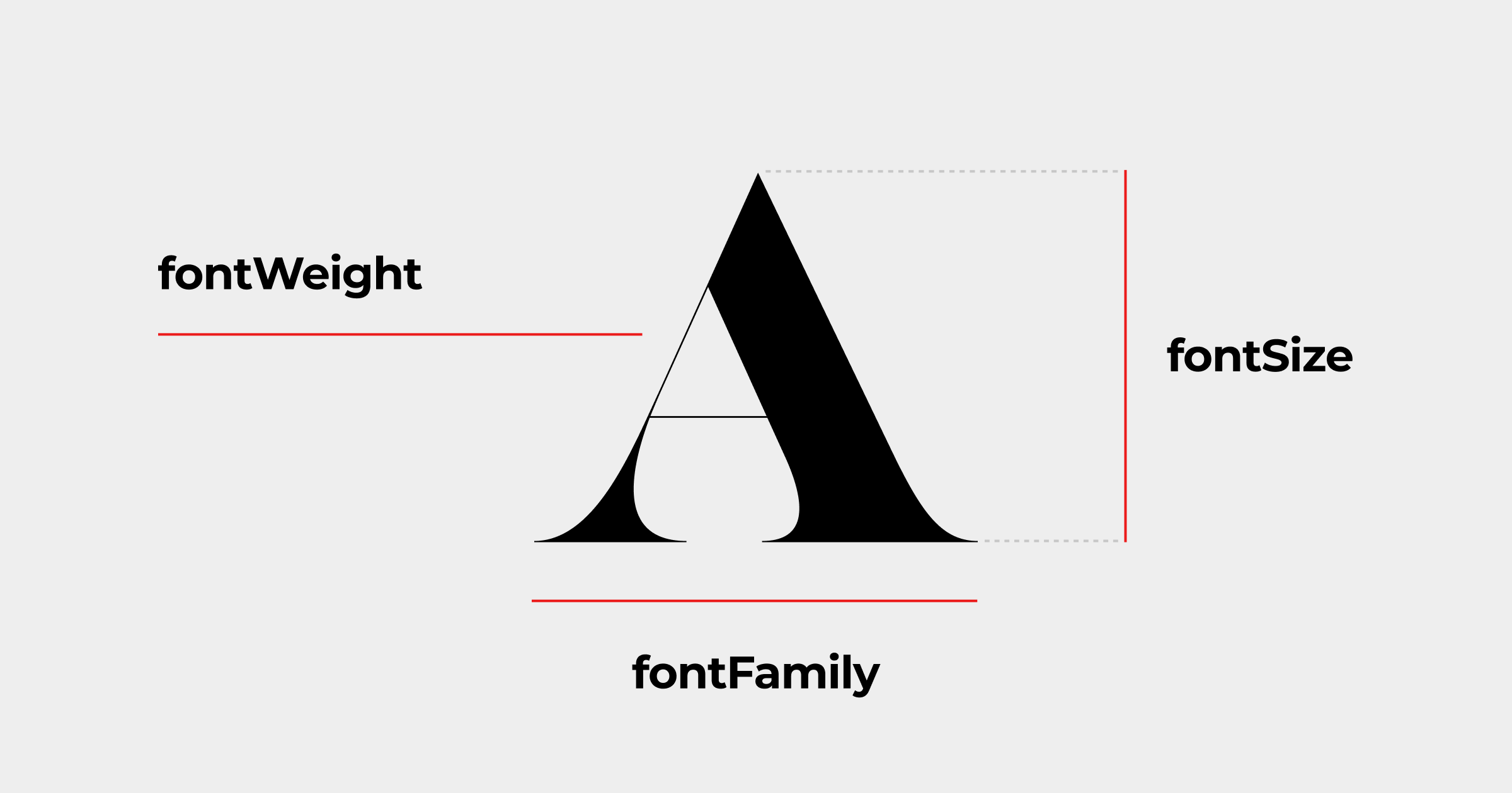 iOS typography design system Swift