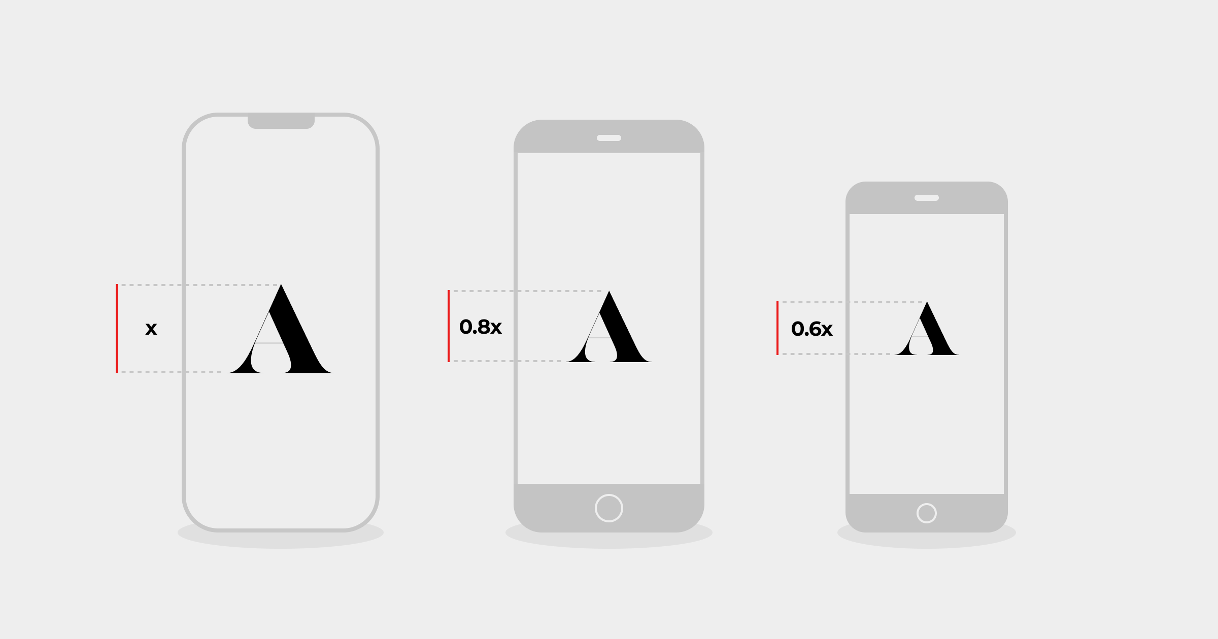 iOS Typography design system for Swift: Dynamic Font Size Scaling